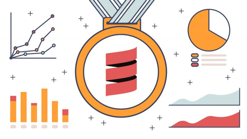 Let's understand Big Data and Hadoop in the easy-breezy language