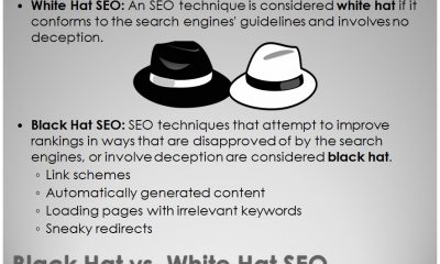 What is difference between White Hat SEO and Black Hat SEO