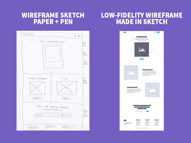 Low-fidelity wireframes are speedier
