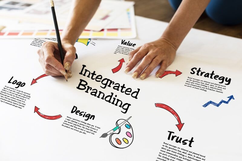 Brand Strategy Agency